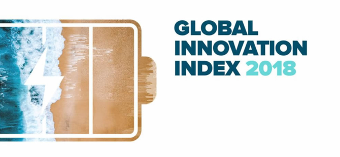 China Reaches Top 20 in Global Innovation Index