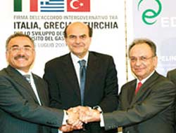Turkey-Greece-Italy energy artery