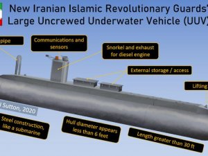 Mystery Submarine May Reveal A Major New Capability For Iran