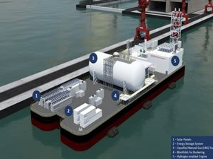 Keppel and EMA to pilot floating energy storage system