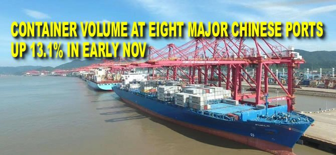 Container volume at eight major Chinese ports up 13.1% in early Nov
