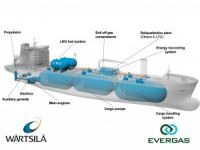 Evergas Takes Delivery of First Dragon Class Gas Carrier