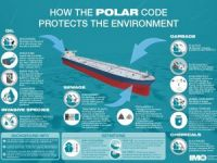 ECSA: Challenges of Polar Shipping
