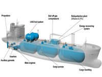 EU Plans To Desist From Using LNG as Marine Fuel
