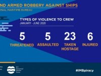 Seafarer kidnappings by pirates in Gulf of Guinea surge in H1